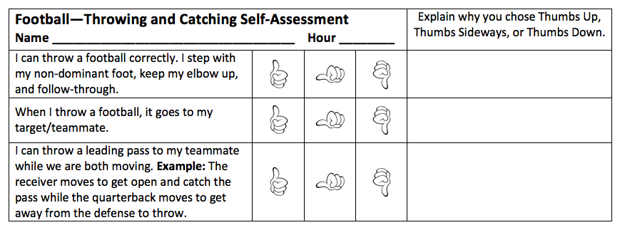 Different Examples Of Formative Essment | Formative Assessment In Physed Physedagogy