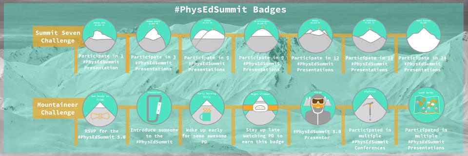 5.0 Badge Challenge